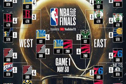 The Warriors and Raptors Face Off - Shop NBA Finals Tickets!