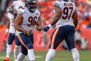 Chicago Bears Season Outlook - Shop Cheap Bears Tickets!