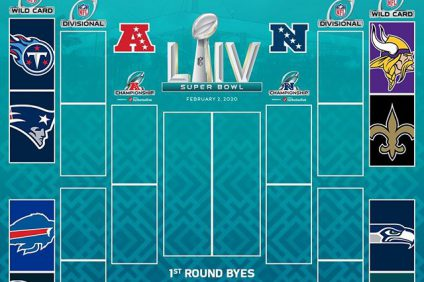 2020 Nfl Playoffs Razorgator Com Blog